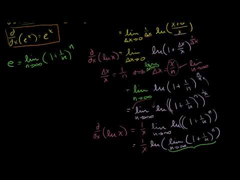 Proofs of derivatives of common functions