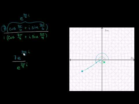 Exponential form of complex numbers