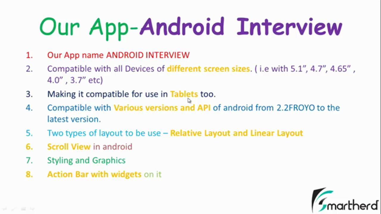 Android Application Development : Part - 2