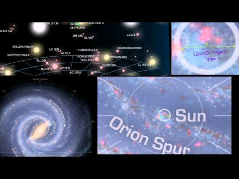 Scale of earth, sun, galaxy and universe