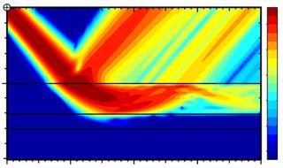 Computational Ocean Acoustics (13.853)