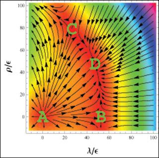 Relativistic Quantum Field Theory II